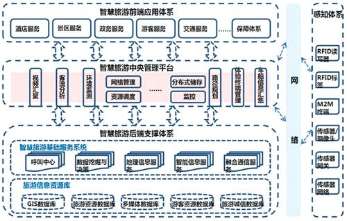 北京现代瑞纳组织架构